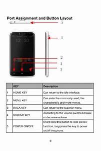 Lenovo S820 User Manual Guide