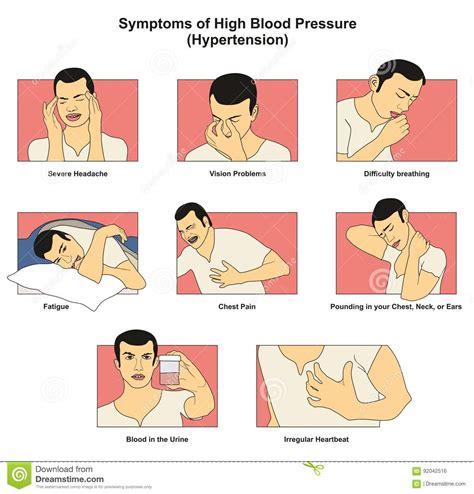 symptoms  hypertension high blood pressure vector
