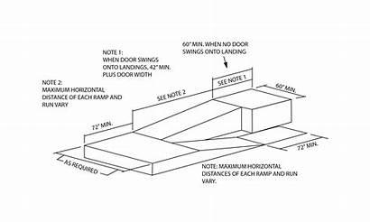 Ada California Code Building Ramps Ramp Requirements