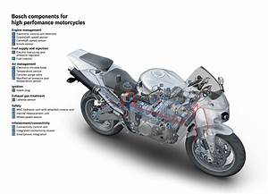 Pinnacle Of Motorcycle Technology  It U0026 39 S Only The Beginning