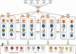 Draw Io Alternatives And Similar Software