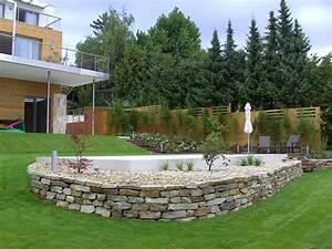 gartengestaltung grunwertgrunwert With französischer balkon mit jobs garten und landschaftsbau