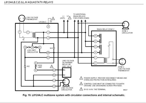 Furnace Where The Terminal Boiler Control