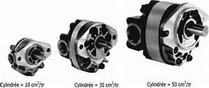 Fonctionnement Pompe Hydraulique : caract ristiques de fonctionnement des pompes hydrauliques volum triques soutien scolaire ~ Medecine-chirurgie-esthetiques.com Avis de Voitures