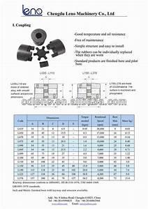 Hydraulic Motor Sizing Chart