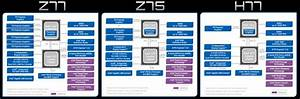Chipset Differences  Do You Really Need A Z77