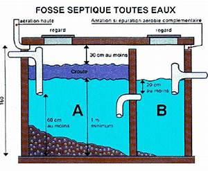 Couvercle Fosse Septique Plastique : regard fosse septique cheap maisons with regard fosse ~ Dailycaller-alerts.com Idées de Décoration