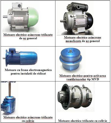 Oferte Motoare Electrice by Motoare Electrice
