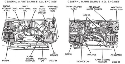 Jeep Wrangler Engine Wiring Diagram by 2001 Jeep Wrangler Engine Diagram Automotive Parts