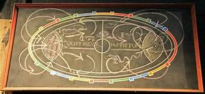 Oliver Wood U0026 39 S Quidditch Diagrams - Harry Potter Wiki