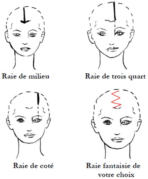 comment cuisiner une raie comment placer et tracer la raie de ses cheveux conseils