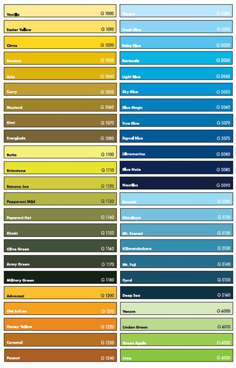 Golden Colour Chart by Colour Charts For Montana Gold Spray Cans Marker Pens