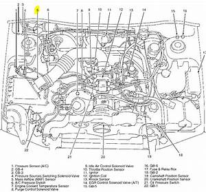 98 Legacy Gt 2 5 Wagon  Check Engine Light On  Diagnostics