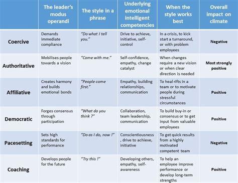 leadership  leading change kazmaier language services