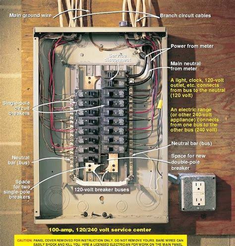 wiring  breaker box breaker boxes  bob vila