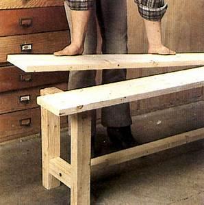 Fabriquer Un Banc D Interieur : 17 best ideas about fabriquer un banc on pinterest bancs chaise banc and cour d assise ~ Melissatoandfro.com Idées de Décoration