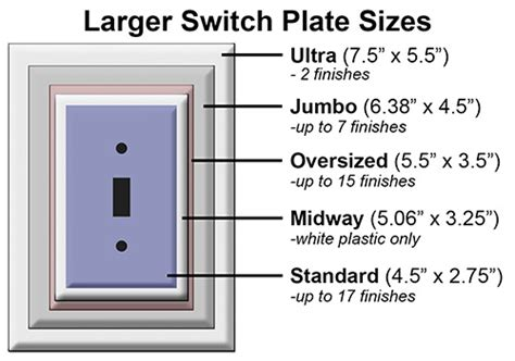 What Are The Dimensions Oversized Switch Plates