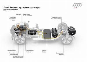 Pile à Combustible Voiture : diff rences entre voiture lectrique voiture hybride et voiture hydrog ne ~ Medecine-chirurgie-esthetiques.com Avis de Voitures