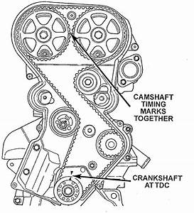 I Have A 1996 Dodge Stratus  I Replaced The Timing Belt
