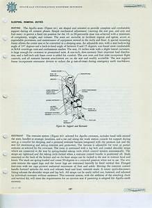 Apollo Spacecraft Instruction Manual    Configuration