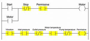 Plc Electric Motor Interlocks