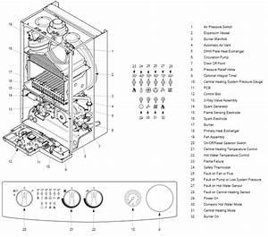 Boiler Manuals  Baxi Combi 80e Products