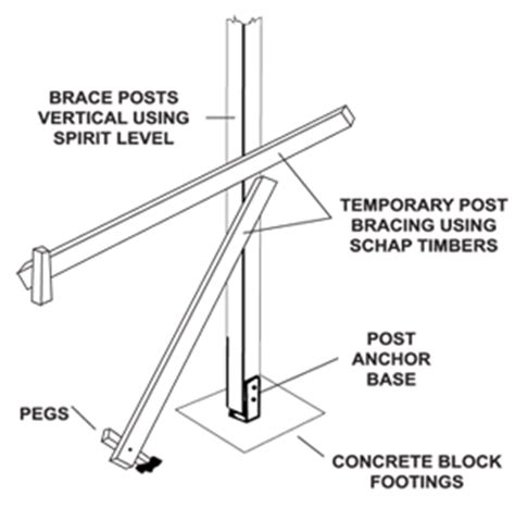 Carport Post Anchors by Diy Attached Carport