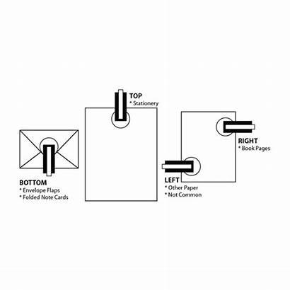 Seal Pocket Em Press Official Company Option