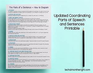 How To Diagram Sentences  Diagramming Sentences Cheat