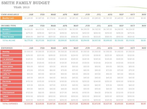 family budget planner family budget planning