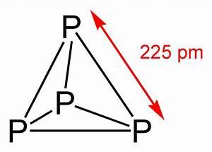 Phosphorus Allotropic Forms