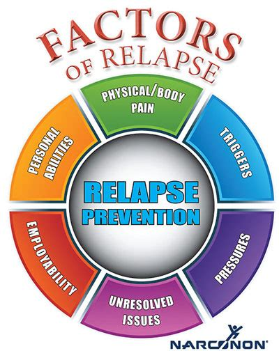 Trigger Warning Template For Shows by Relapse Prevention Quotes Quotesgram