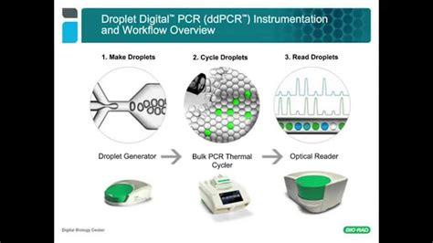 Droplet Digital™ Applications: Phasing of Genetic Variants ...