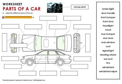 Automobile Construction