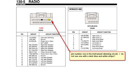 2001 Mustang Mach Radio Wiring Diagram by 2001 Mustang 5a Fuse For Adjustable Illumination Was