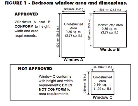 Fha Bedroom Window Height Requirements by Egress Windows Absolutely Everything You Will Need