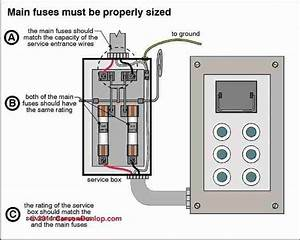 Main Switch On Fuse Box