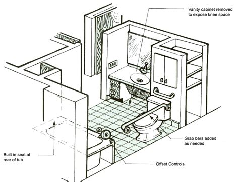 free bathroom design tool bathroom inspiring bathroom floor plans master bathroom