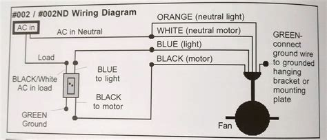 Ac Wiring Black White by Wiring A Ceiling Fan With Black White Green In