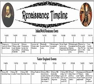Renaissance 1300 to 1600