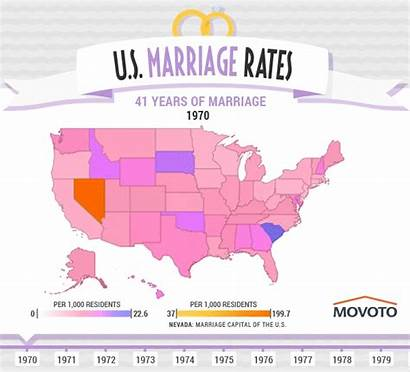 Marriage Years State Rates Summed Awesome Social