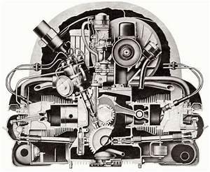 Type 1 Engine  U0026 Chassis  U2013 Thackerspeed