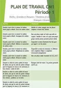 But Plan De Travail : ppt plan de travail cm1 p riode 1 powerpoint presentation id 7067703 ~ Preciouscoupons.com Idées de Décoration