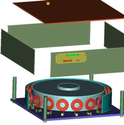 Генераторы на магнитах работающие без топлива принцип работы устройства и создание своими руками