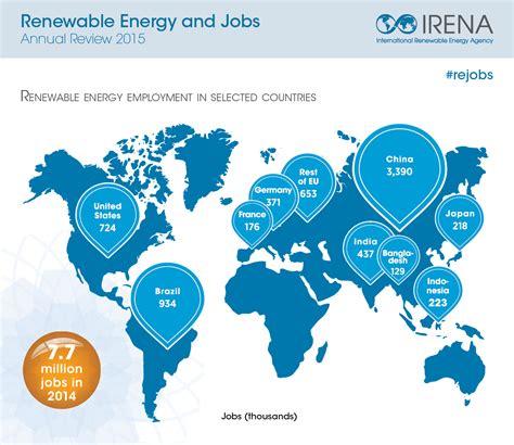 million renewable energy jobs worldwide