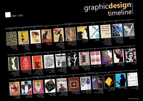 graphic design time  kalimnas blog