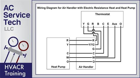 Thermostat Wiring Diagrams Most Common Youtube