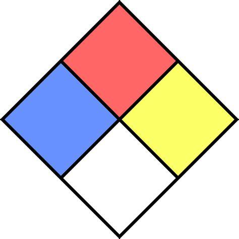 nfpa 704 ויקיפדיה