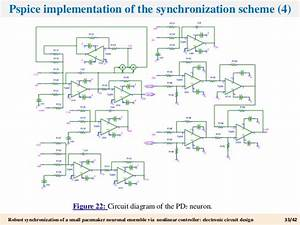 Dynamics  Control And Synchronization Of Some Models Of