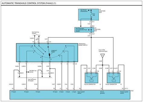 2011 Kium Optima Headlight Wiring Diagram by Repair Guides
